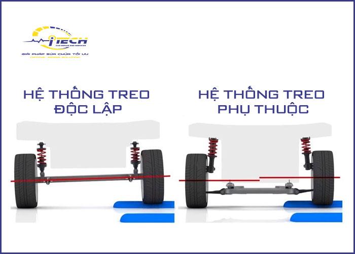 he-thong-treo-doc-lap-va-phu-thuoc